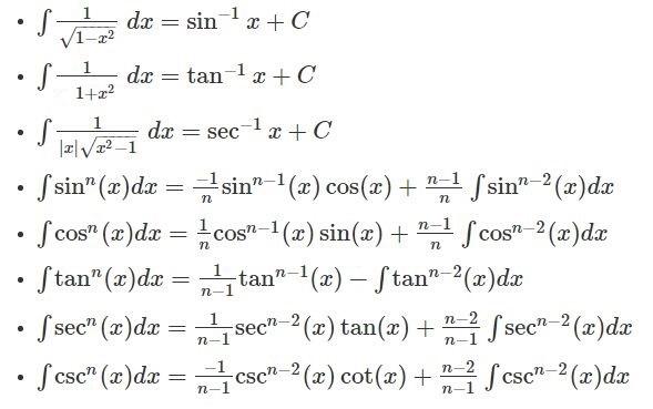 List of Integral Formulas
