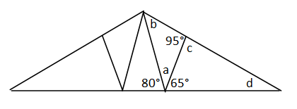 Example for measuring angles