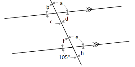 Example on Missing Angles