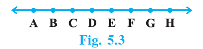 NCERT Exemplar Solutions For Class 9 Maths Chapter 5 Exercise 5.3-1