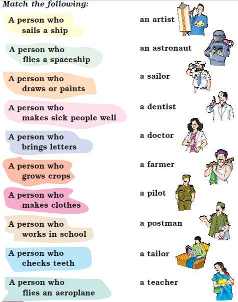 NCERT Solutions Class 1 English Unit 1 Poem Flying-man - 1