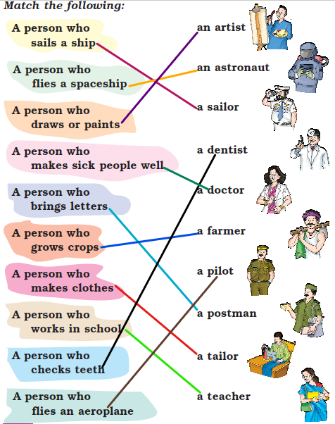 NCERT Solutions Class 1 English Unit 1 Poem Flying-man - 2