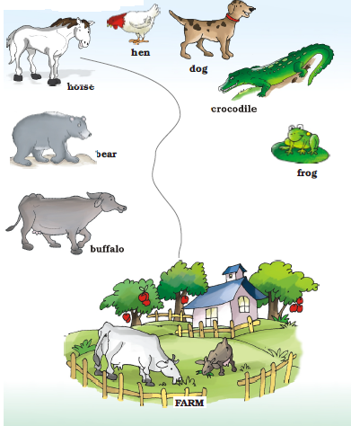 NCERT Solutions Class 1 English Unit 1 Story Three Little Pigs - 3