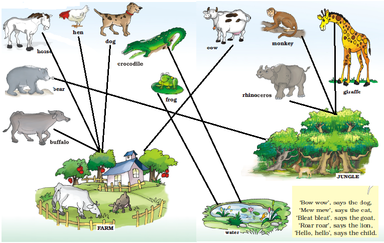 NCERT Solutions Class 1 English Unit 1 Story Three Little Pigs - 5