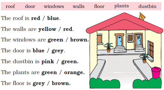 NCERT Solutions Class 1 English Unit 4 Poem Once I Saw a Little Bird - 5