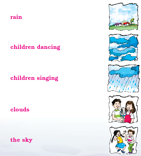 NCERT Solutions Class 1 English Unit 9 Poem Clouds - 3
