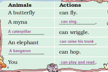NCERT Solutions Class 2 English Unit 2 Poem I am Lucky - 2