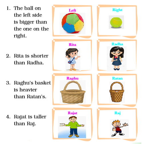NCERT Solutions Class 2 English Unit 7 Story Make it Shorter-2