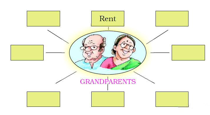 NCERT Solutions Class 2 English Unit 9 Poem Granny Granny Please Comb My Hair-1