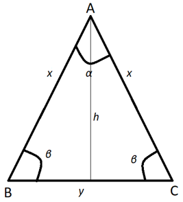 Properties and formulas of the isosceles triangle