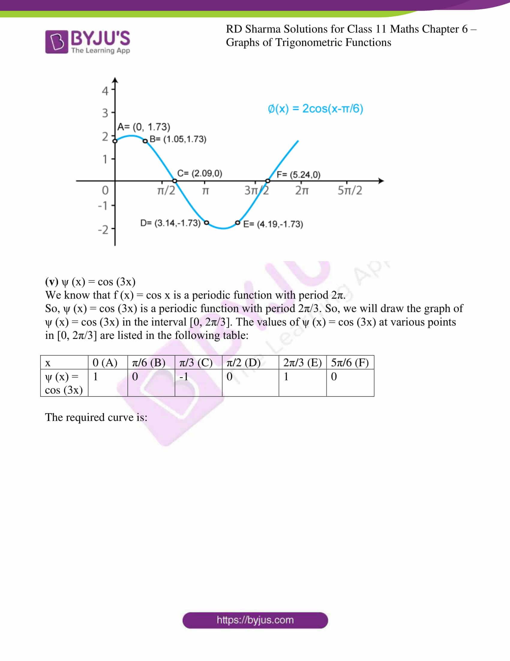 rd sharma class 11 maths ch 6  gotf ex 2 04