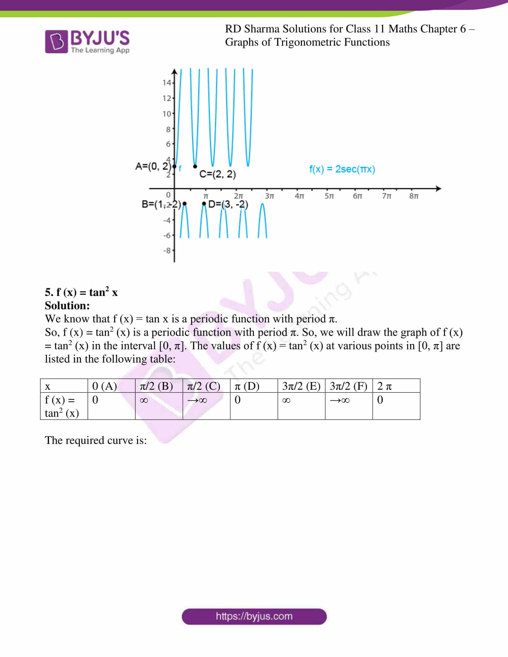 rd sharma class 11 maths ch 6  gotf ex 3 4