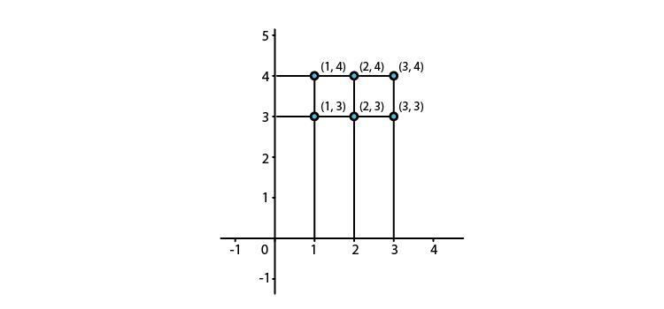 RD Sharma Solutions for Class 11 Maths Chapter 2 – Relations image- 1