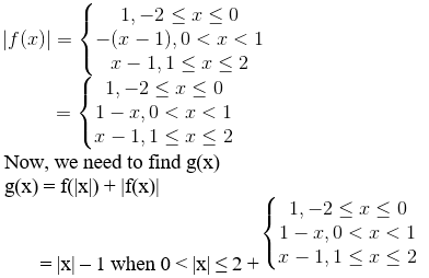 RD Sharma Solutions for Class 11 Maths Chapter 3 – Functions image - 11