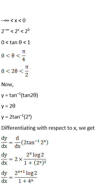 RD Sharma Solutions for Class 12 Maths Chapter 11 Diffrentiation Image 175