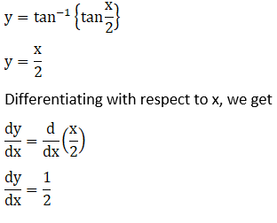 RD Sharma Solutions for Class 12 Maths Chapter 11 Diffrentiation Image 189