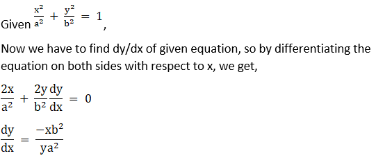 RD Sharma Solutions for Class 12 Maths Chapter 11 Diffrentiation Image 202