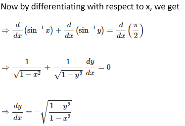 RD Sharma Solutions for Class 12 Maths Chapter 11 Diffrentiation Image 220