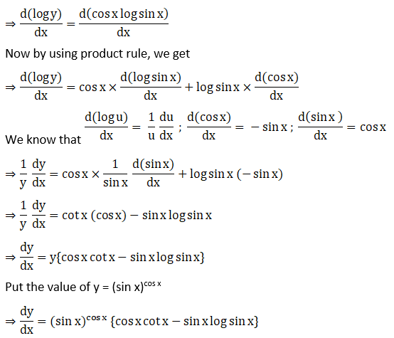 RD Sharma Solutions for Class 12 Maths Chapter 11 Diffrentiation Image 240