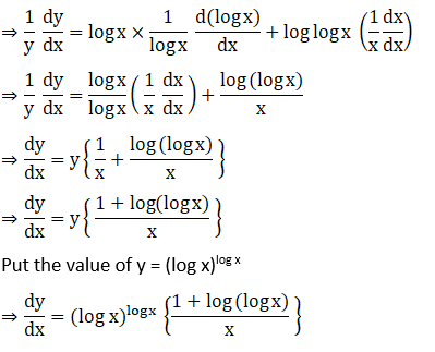 RD Sharma Solutions for Class 12 Maths Chapter 11 Diffrentiation Image 248