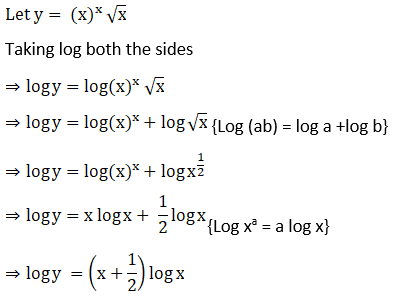 RD Sharma Solutions for Class 12 Maths Chapter 11 Diffrentiation Image 264