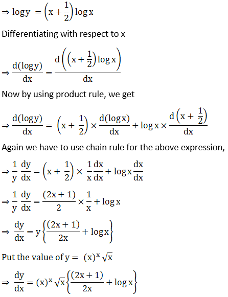 RD Sharma Solutions for Class 12 Maths Chapter 11 Diffrentiation Image 265