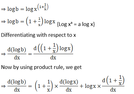 RD Sharma Solutions for Class 12 Maths Chapter 11 Diffrentiation Image 289