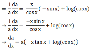 RD Sharma Solutions for Class 12 Maths Chapter 11 Diffrentiation Image 297