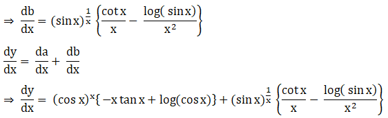 RD Sharma Solutions for Class 12 Maths Chapter 11 Diffrentiation Image 300