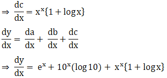 RD Sharma Solutions for Class 12 Maths Chapter 11 Diffrentiation Image 309