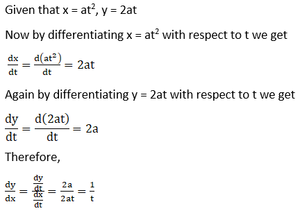 RD Sharma Solutions for Class 12 Maths Chapter 11 Diffrentiation Image 325