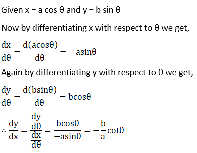 RD Sharma Solutions for Class 12 Maths Chapter 11 Diffrentiation Image 329