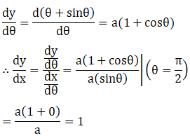 RD Sharma Solutions for Class 12 Maths Chapter 11 Diffrentiation Image 334
