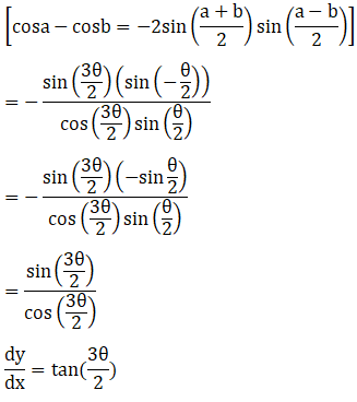 RD Sharma Solutions for Class 12 Maths Chapter 11 Diffrentiation Image 360