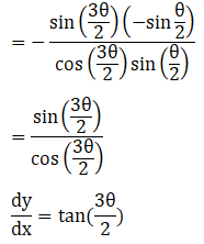RD Sharma Solutions for Class 12 Maths Chapter 11 Diffrentiation Image 361