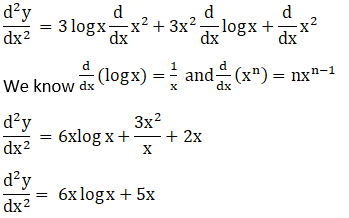 RD Sharma Solutions for Class 12 Maths Chapter 12 Higher Order Derivatives Image 14
