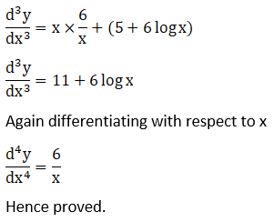 RD Sharma Solutions for Class 12 Maths Chapter 12 Higher Order Derivatives Image 30