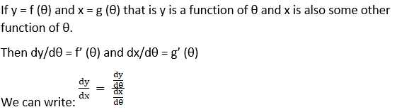 RD Sharma Solutions for Class 12 Maths Chapter 12 Higher Order Derivatives Image 41