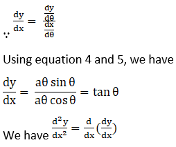 RD Sharma Solutions for Class 12 Maths Chapter 12 Higher Order Derivatives Image 48