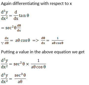 RD Sharma Solutions for Class 12 Maths Chapter 12 Higher Order Derivatives Image 49