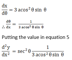 RD Sharma Solutions for Class 12 Maths Chapter 12 Higher Order Derivatives Image 61