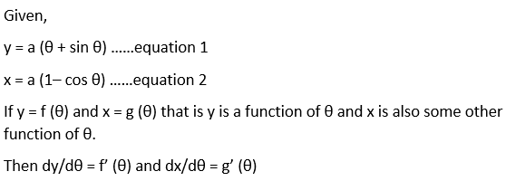 RD Sharma Solutions for Class 12 Maths Chapter 12 Higher Order Derivatives Image 72