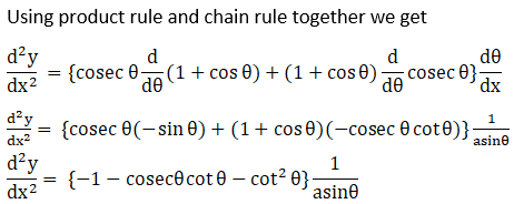 RD Sharma Solutions for Class 12 Maths Chapter 12 Higher Order Derivatives Image 74