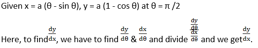 RD Sharma Solutions for Class 12 Maths Chapter 16 Tangents and Normals Image 19