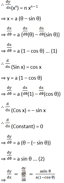 RD Sharma Solutions for Class 12 Maths Chapter 16 Tangents and Normals Image 20