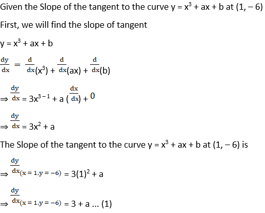 RD Sharma Solutions for Class 12 Maths Chapter 16 Tangents and Normals Image 33