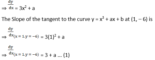 RD Sharma Solutions for Class 12 Maths Chapter 16 Tangents and Normals Image 34
