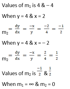 RD Sharma Solutions for Class 12 Maths Chapter 16 Tangents and Normals Image 84