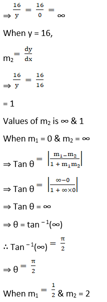 RD Sharma Solutions for Class 12 Maths Chapter 16 Tangents and Normals Image 88