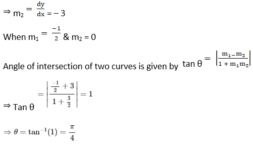 RD Sharma Solutions for Class 12 Maths Chapter 16 Tangents and Normals Image 91